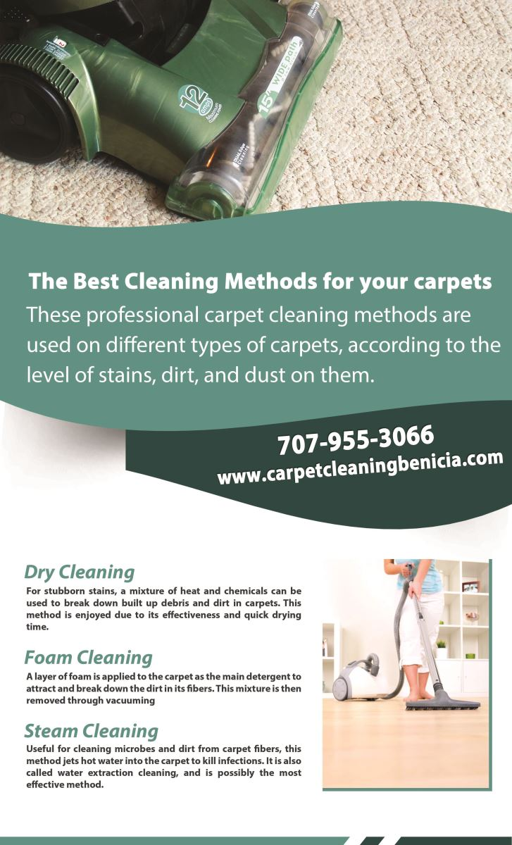 Our Infographic Carpet Cleaning Benicia
